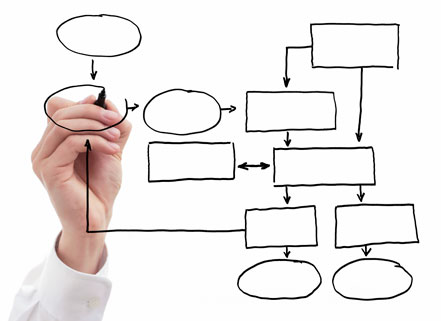 Visual-Workflow-1