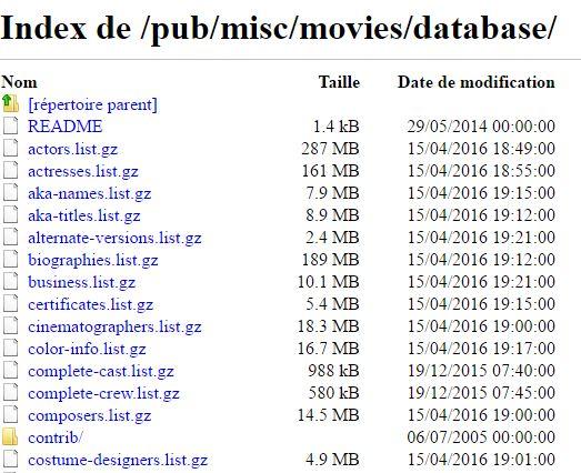 fichier imdb