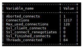 mysql status des requetes et connexions