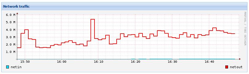 proxmox_monitoring