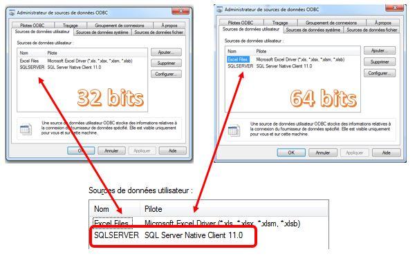 sas - odbc 32 versus 64 bits - un seul DSN