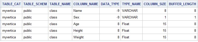 odbc-SQLTables-info-tables-sas-debug