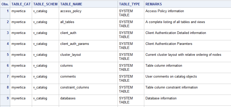 odbc-SQLTables-sas-debug