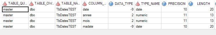 exec_sp_columns