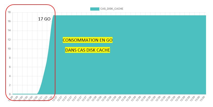 cas-cache-disk-replication-0