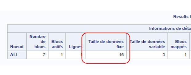 cas-tabledetails-char3