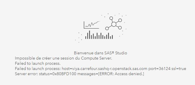 access-denied-sas-studio