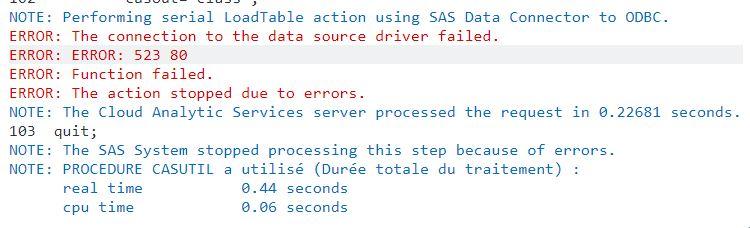 sas-error-523-80